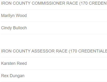 Iron County GOP Convention Results